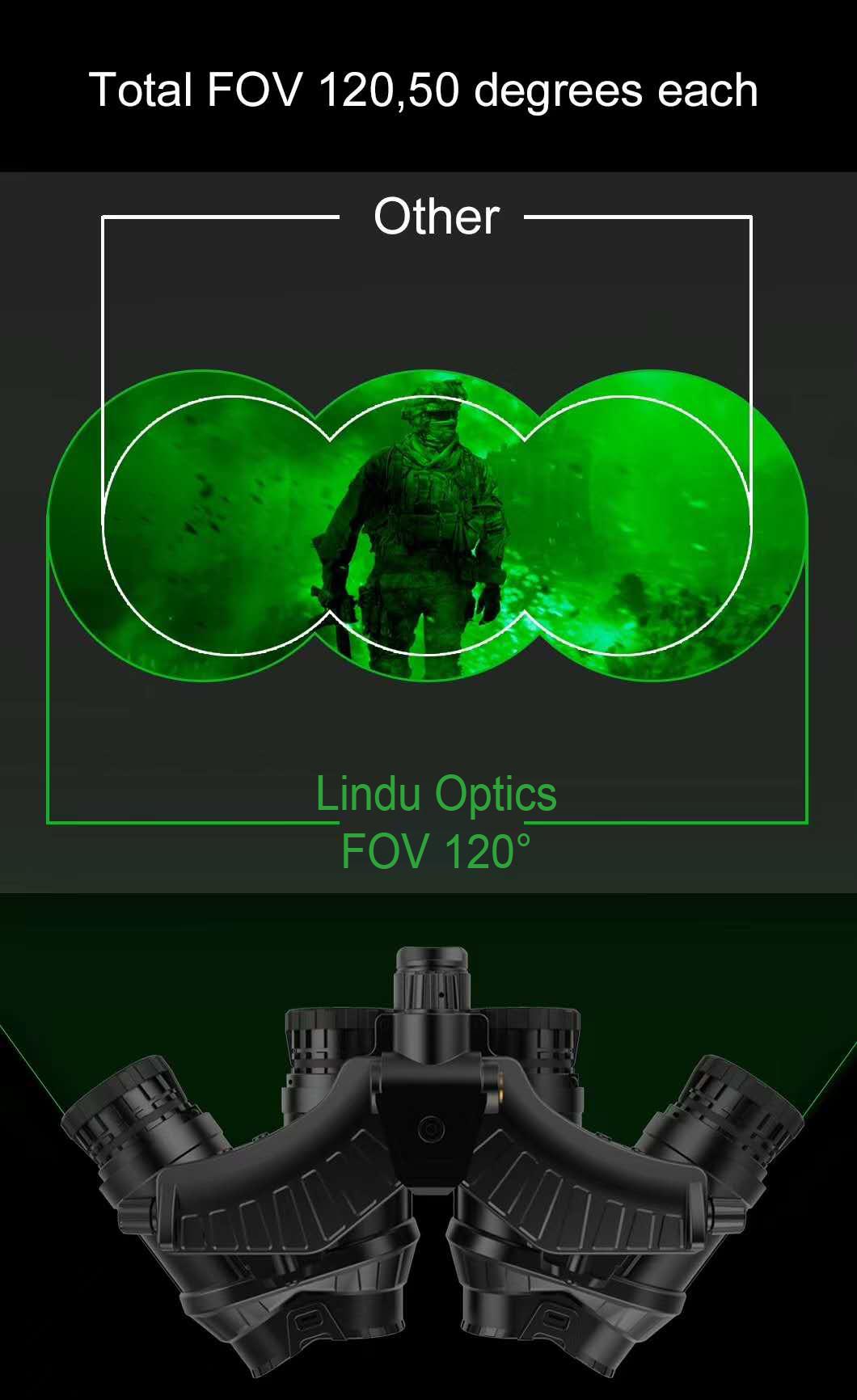 lindu optics quad eye tubes gpnvg18 Ground Panoramic night vision goggles